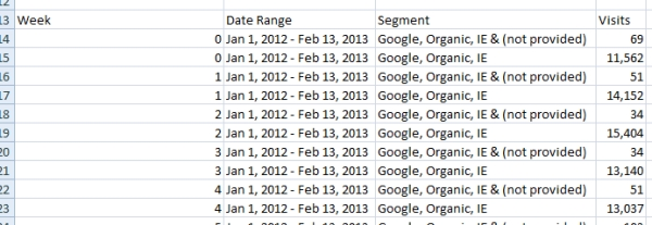Google Account Growth Google Analytics Raw Export