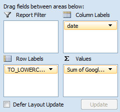 Visualising Googlebot Crawl Excel Pivot Table Options